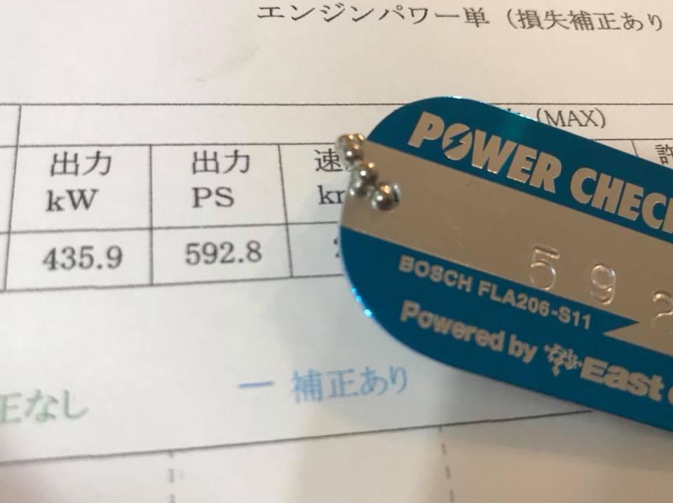 mcchip-dkr M4 パワーチェック