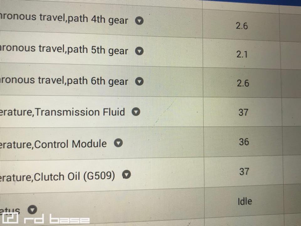 AUDI S3 Sトロニックフルード・フィルター交換‼︎